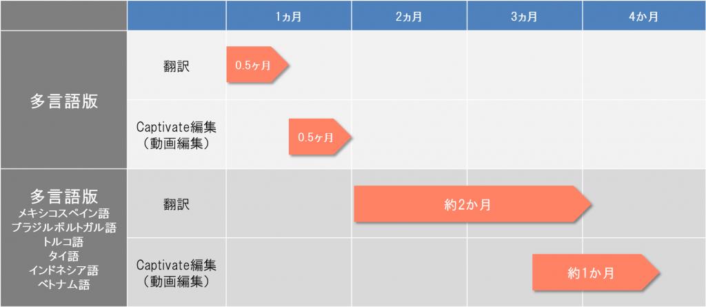 FA_eL_schedule